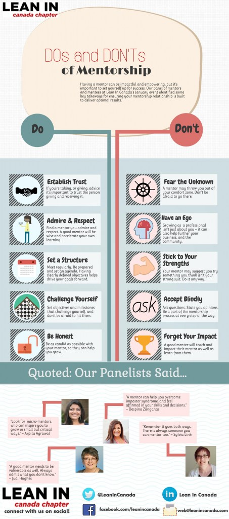 Mentorship Infographic
